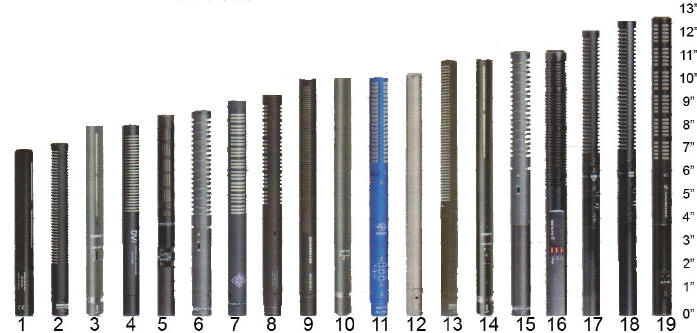 image of an assortment of shotgun microphones of varying lengths