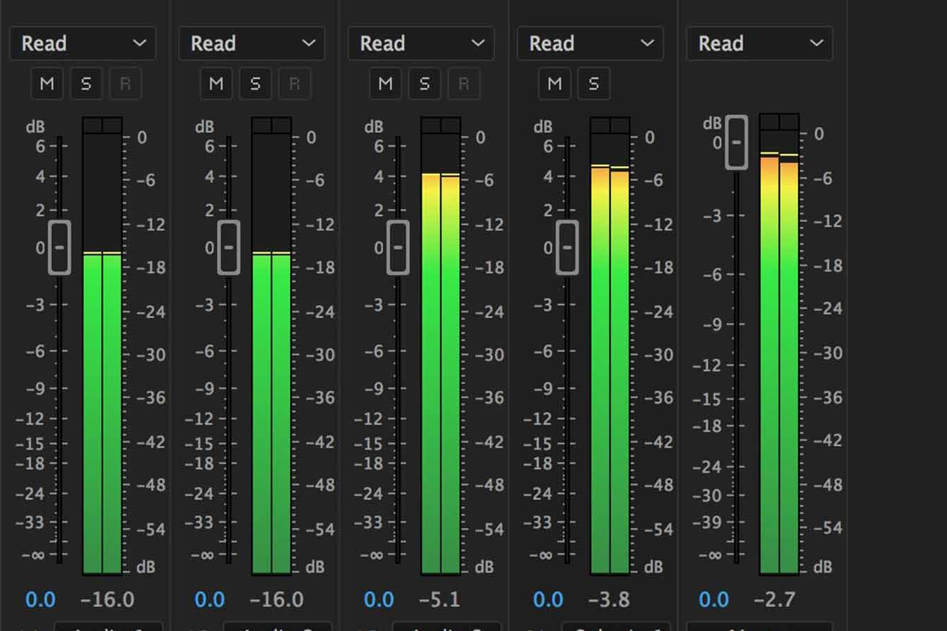 screenshot of Premiere Pro's audio mixing meters. Use these to calibrate your mix, like explained in Soundsnap's 7 sound tips for video editors