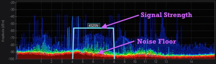 Noise Floor - Soundsnap Blog