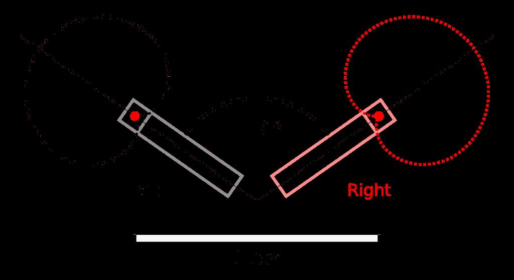 ortf near coincident stereo technique